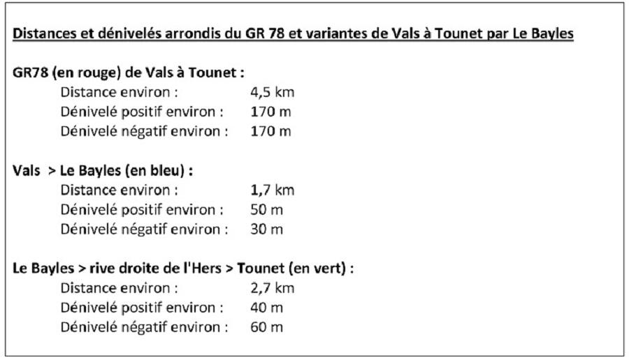 distances-et-deniveles-de-la-variante-de-vals-a-tounet